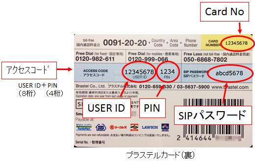 ブラステルカードの裏面の記載情報